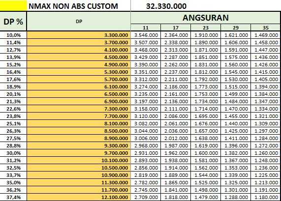 List kredit Yamaha Nmax Airbrush